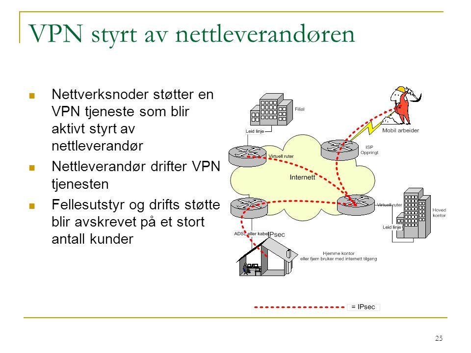 25 VPN styrt av nettleverandøren Nettverksnoder støtter en VPN tjeneste som blir aktivt styrt av nettleverandør Nettleverandør drifter VPN tjenesten Fellesutstyr og drifts støtte blir avskrevet på et stort antall kunder