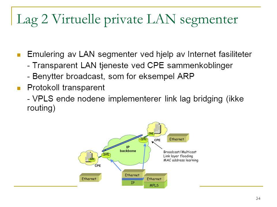 34 Lag 2 Virtuelle private LAN segmenter Emulering av LAN segmenter ved hjelp av Internet fasiliteter - Transparent LAN tjeneste ved CPE sammenkoblinger - Benytter broadcast, som for eksempel ARP Protokoll transparent - VPLS ende nodene implementerer link lag bridging (ikke routing)
