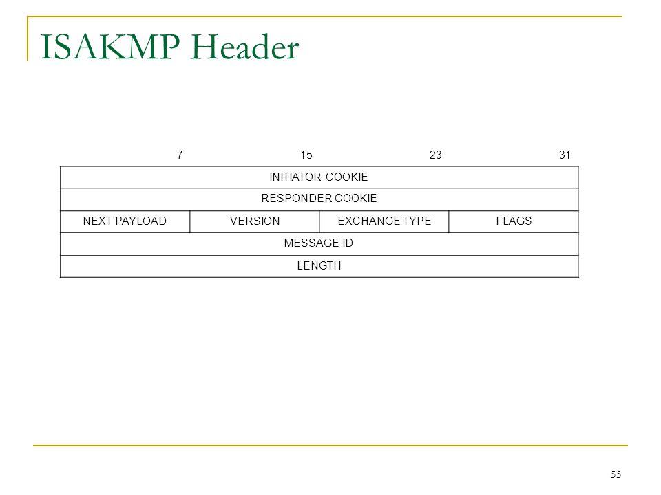 55 ISAKMP Header 7152331 INITIATOR COOKIE RESPONDER COOKIE NEXT PAYLOADVERSIONEXCHANGE TYPEFLAGS MESSAGE ID LENGTH