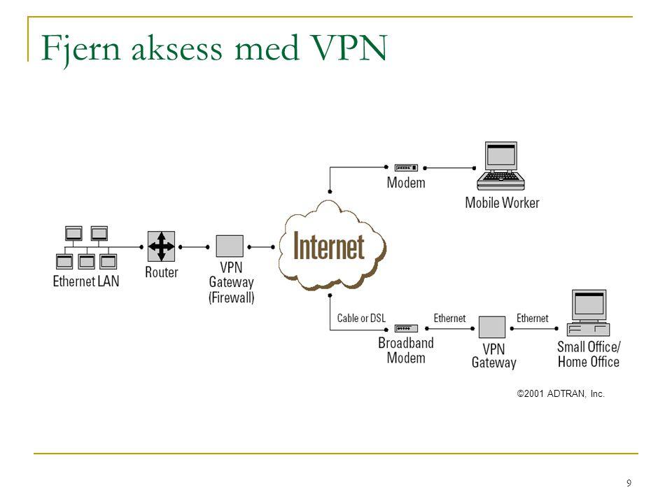 9 Fjern aksess med VPN ©2001 ADTRAN, Inc.