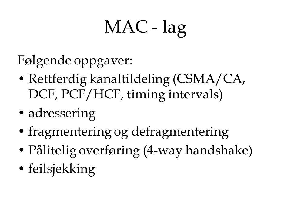 MAC - lag Følgende oppgaver: Rettferdig kanaltildeling (CSMA/CA, DCF, PCF/HCF, timing intervals) adressering fragmentering og defragmentering Påliteli