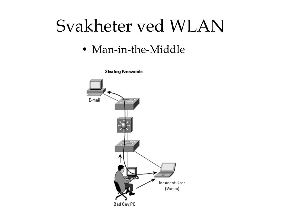 Svakheter ved WLAN Man-in-the-Middle