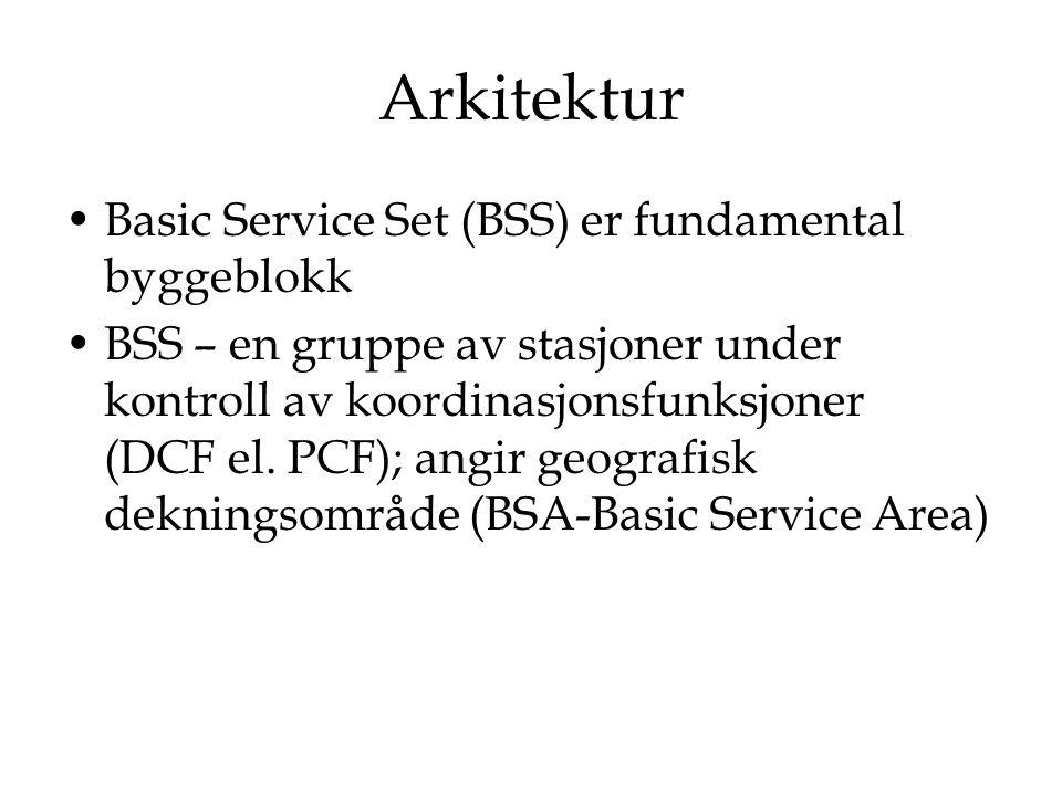 Arkitektur Basic Service Set (BSS) er fundamental byggeblokk BSS – en gruppe av stasjoner under kontroll av koordinasjonsfunksjoner (DCF el. PCF); ang