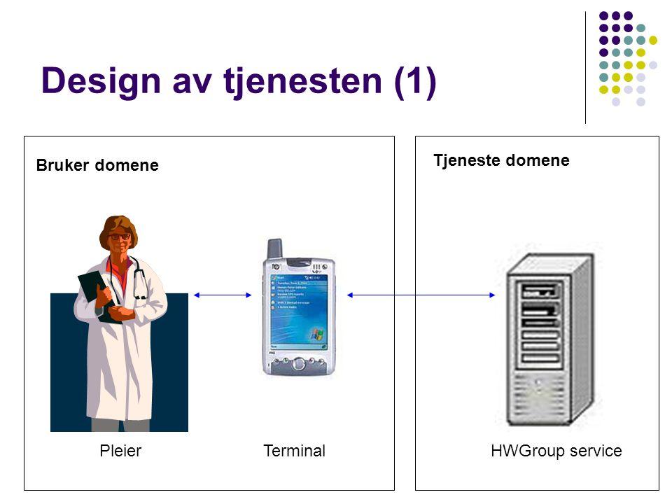 Design av tjenesten (1) PleierTerminalHWGroup service Bruker domene Tjeneste domene