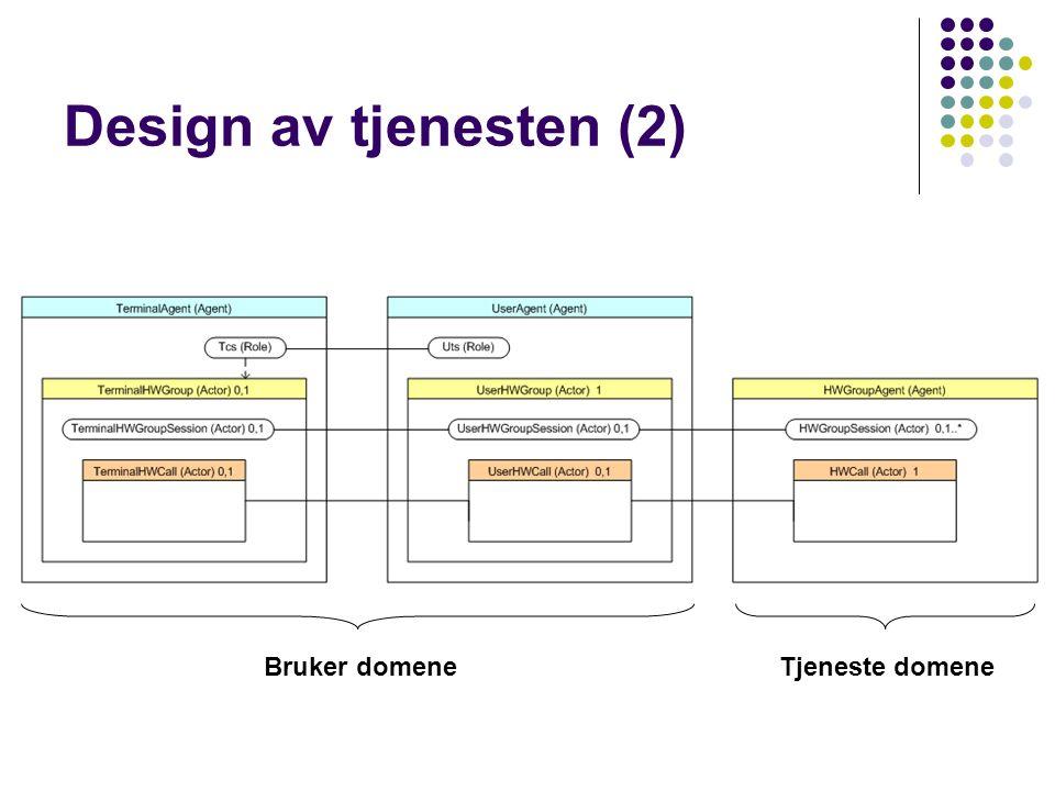 Design av tjenesten (2) Bruker domeneTjeneste domene