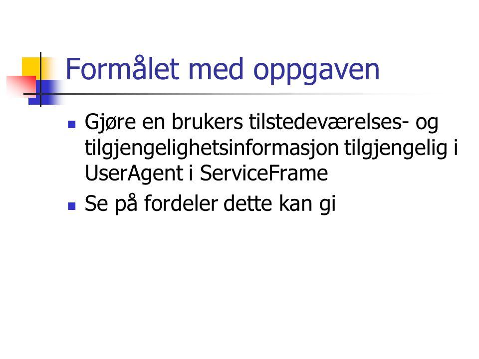 Formålet med oppgaven Gjøre en brukers tilstedeværelses- og tilgjengelighetsinformasjon tilgjengelig i UserAgent i ServiceFrame Se på fordeler dette kan gi