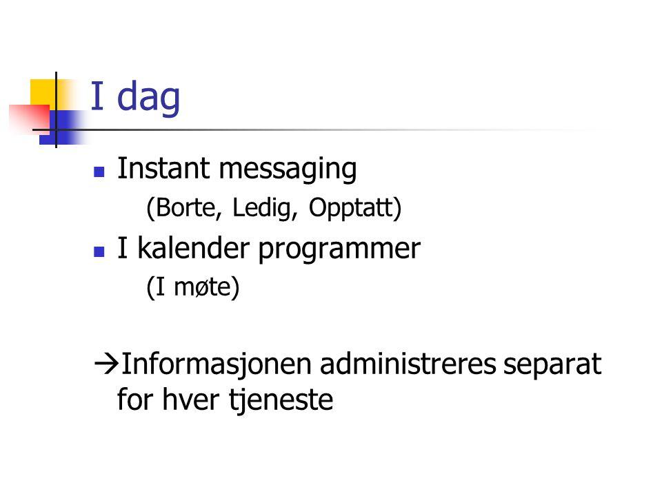 I dag Instant messaging (Borte, Ledig, Opptatt) I kalender programmer (I møte)  Informasjonen administreres separat for hver tjeneste