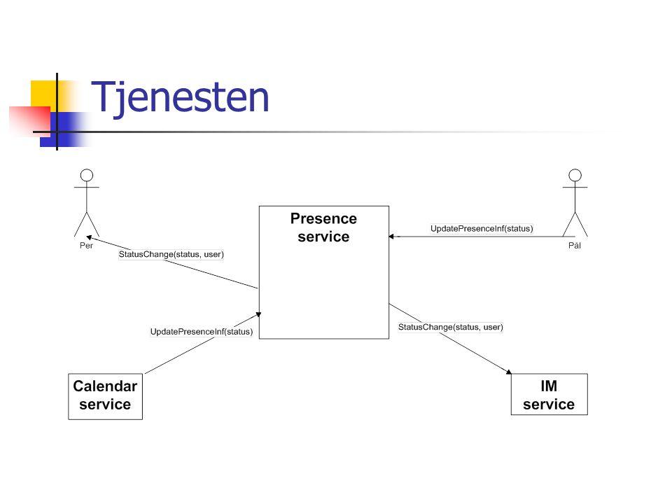 Informasjonen som skal administreres angår brukeren: Tjenesten ble derfor plassert i UserAgent i ServiceFrame  Lett for andre brukere og tjenester å finne tjenesten