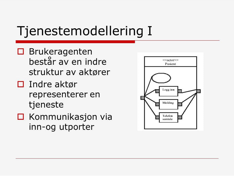 Tjenestemodellering I  Brukeragenten består av en indre struktur av aktører  Indre aktør representerer en tjeneste  Kommunikasjon via inn-og utport