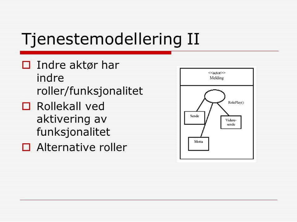 Tjenestemodellering II  Indre aktør har indre roller/funksjonalitet  Rollekall ved aktivering av funksjonalitet  Alternative roller