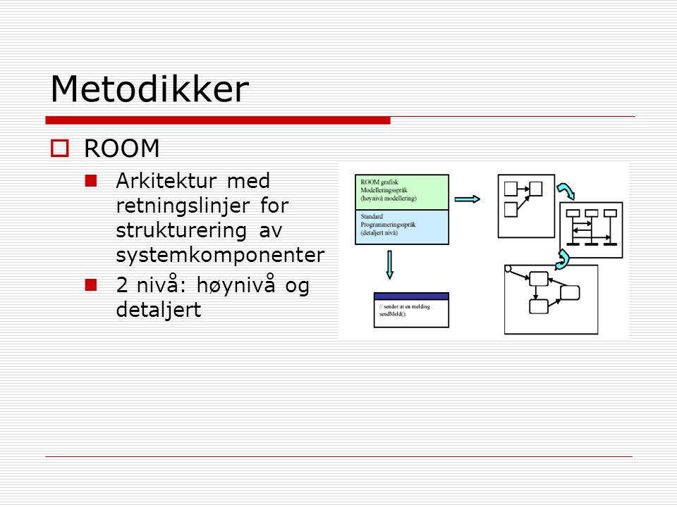 Modelleringskonsepter i ROOM  Passive objekter – meldinger  Aktive objekter – aktører  Indre struktur av enklere komponenter  Struktur av aktører  Porter  Protokoller  Arv