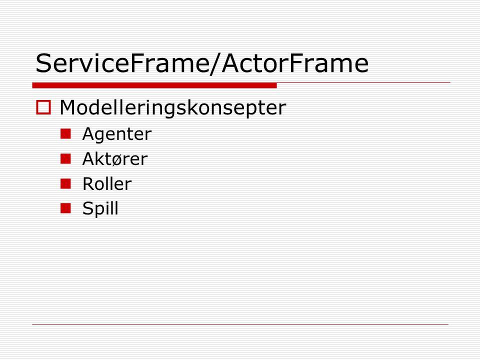 Likhetstrekk - SF/AF og ROOM  Aktørkonseptet  Strukturer/spill  Gjenbruk av strukturer  Kommunikasjon via porter  Protokoll/rolle  Samling grensesnitt definerer type