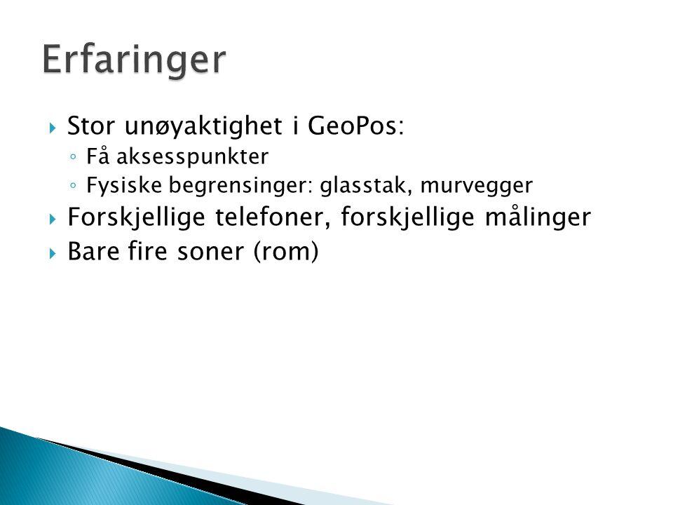  Stor unøyaktighet i GeoPos: ◦ Få aksesspunkter ◦ Fysiske begrensinger: glasstak, murvegger  Forskjellige telefoner, forskjellige målinger  Bare fi