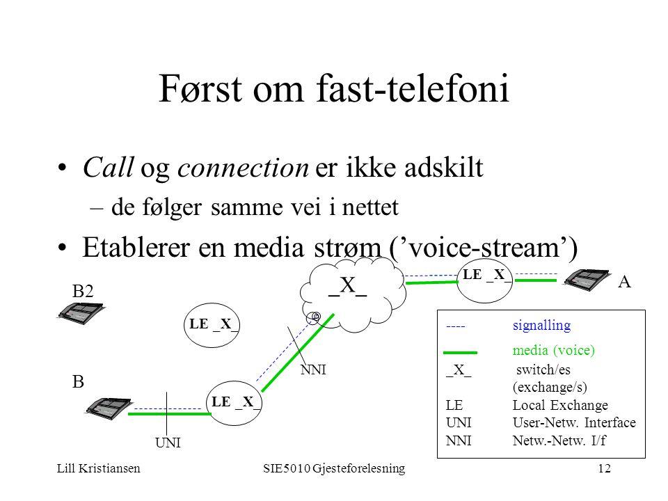 Lill KristiansenSIE5010 Gjesteforelesning12 Først om fast-telefoni Call og connection er ikke adskilt –de følger samme vei i nettet Etablerer en media strøm ('voice-stream') A _X__X_ LE _X_ B2 B LE _X_ ---- signalling media (voice) _X_ switch/es (exchange/s) LELocal Exchange UNIUser-Netw.