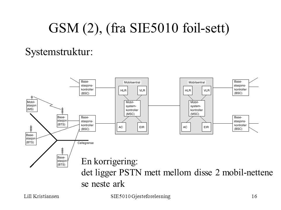Lill KristiansenSIE5010 Gjesteforelesning16 GSM (2), (fra SIE5010 foil-sett) Systemstruktur: En korrigering: det ligger PSTN mett mellom disse 2 mobil-nettene se neste ark