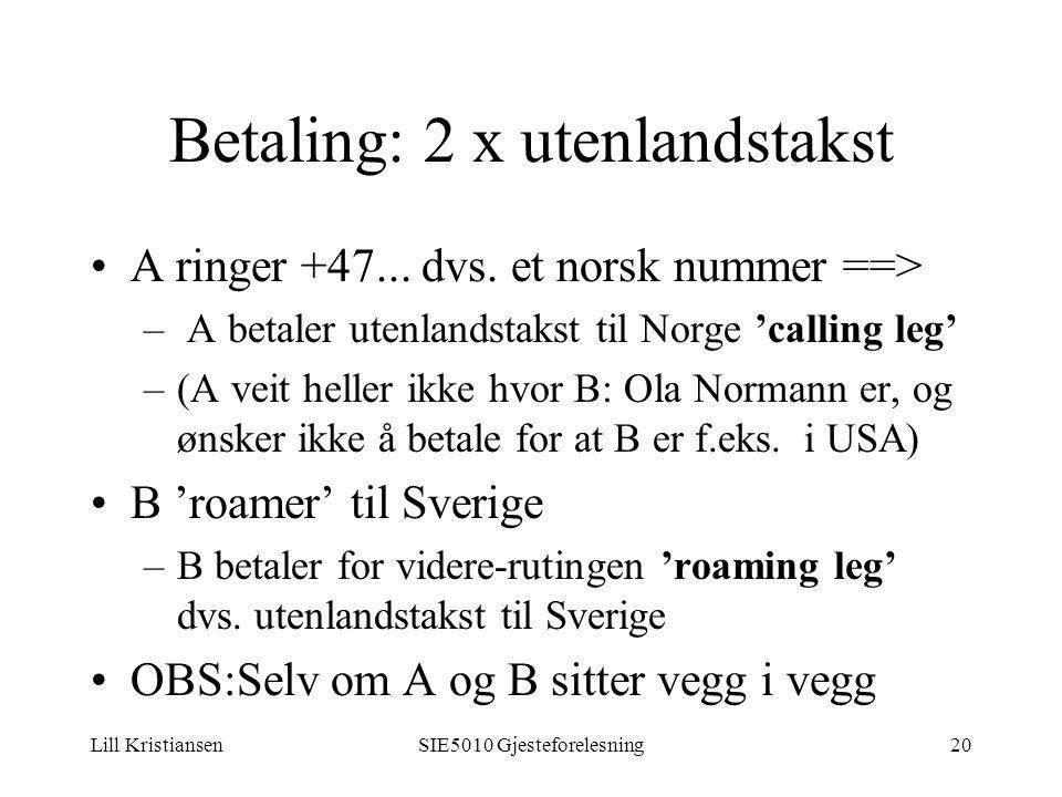 Lill KristiansenSIE5010 Gjesteforelesning20 Betaling: 2 x utenlandstakst A ringer +47...