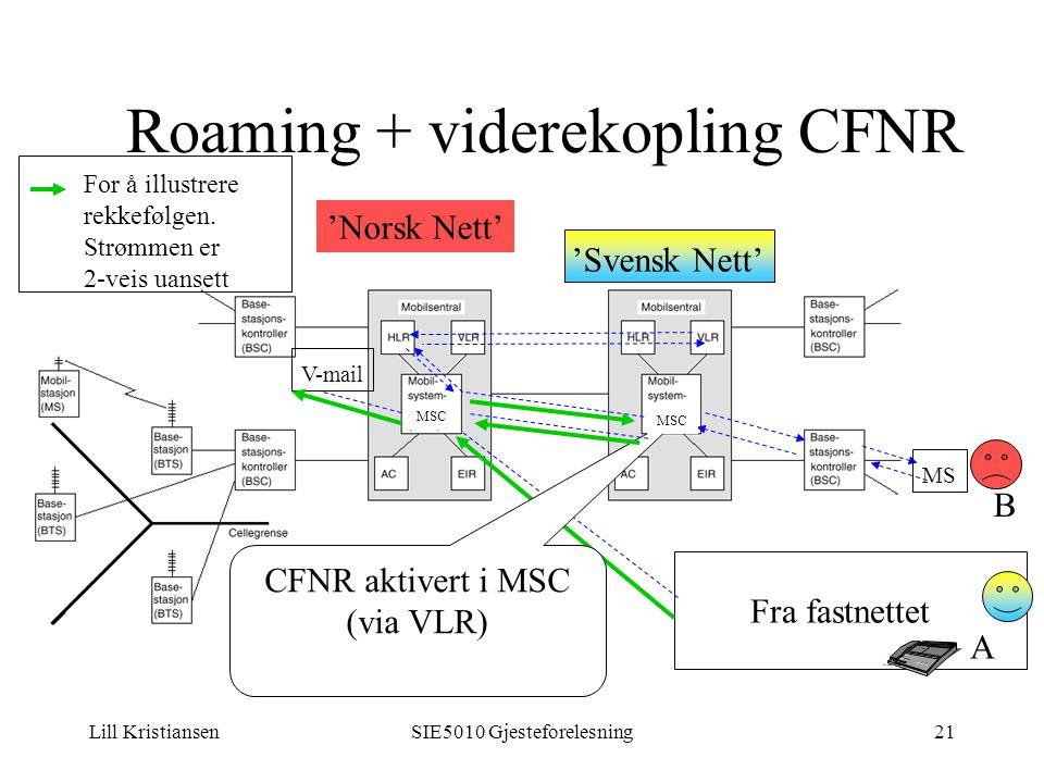 Lill KristiansenSIE5010 Gjesteforelesning21 Roaming + viderekopling CFNR Fra fastnettet MSC MS A B V-mail CFNR aktivert i MSC (via VLR) For å illustrere rekkefølgen.
