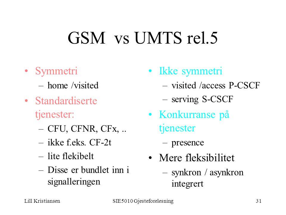 Lill KristiansenSIE5010 Gjesteforelesning31 GSM vs UMTS rel.5 Symmetri –home /visited Standardiserte tjenester: –CFU, CFNR, CFx,..