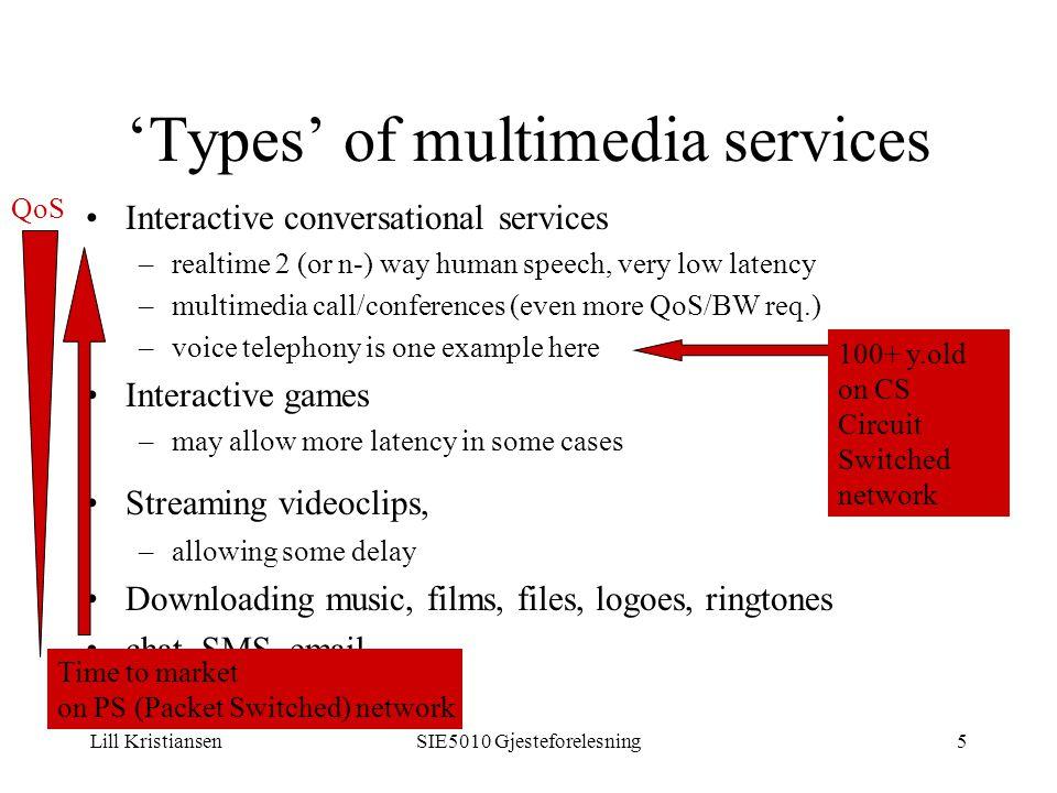 Lill KristiansenSIE5010 Gjesteforelesning6 What is MMoIP / multimedia tel.