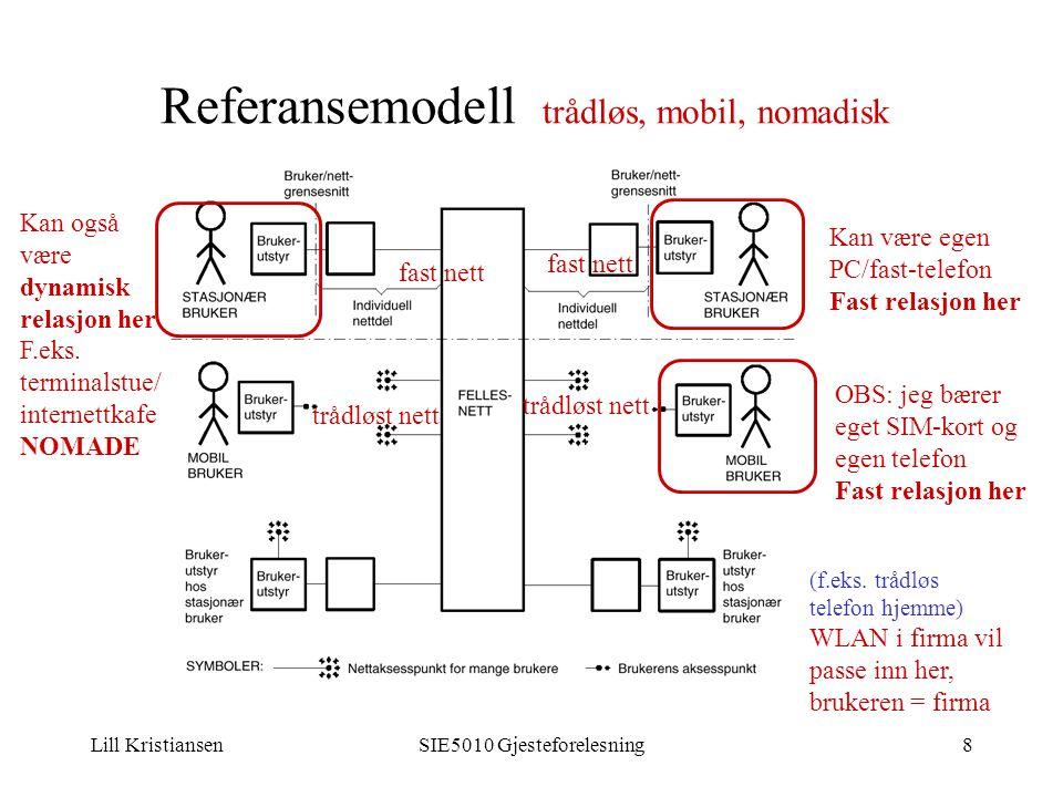 Lill KristiansenSIE5010 Gjesteforelesning29 Precence/context: en ny tjeneste P-SCSF Visited B S-CSCF Home A 1 2 7 15 17 P-CSCF Visited A 18 AB GGSN SGSN Radio Access Network GGSN SGSN Radio Access Network S-CSCF Home B 8 I-CSCF HSS 9 14 6 34 I-CSCF HSS 5 16 B's presence service GUI via e.g.
