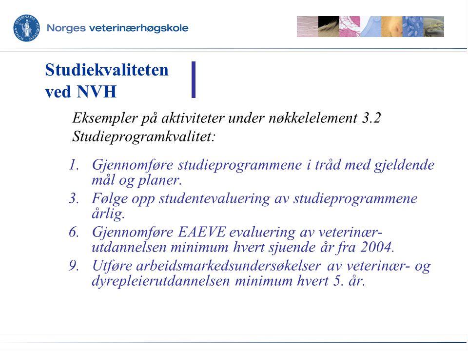 Eksempler på aktiviteter under nøkkelelement 3.2 Studieprogramkvalitet: 1.Gjennomføre studieprogrammene i tråd med gjeldende mål og planer. 3.Følge op