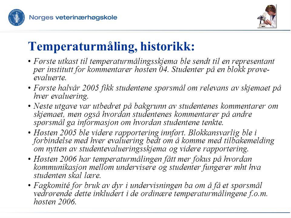 Temperaturmåling, historikk: Første utkast til temperaturmålingsskjema ble sendt til en representant per institutt for kommentarer høsten 04.