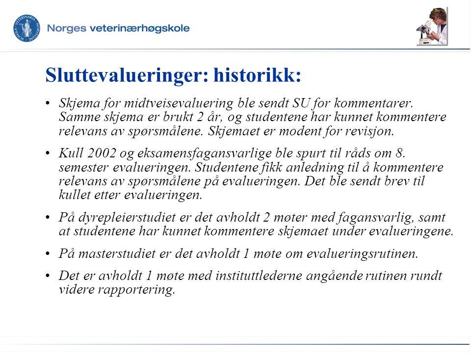 Sluttevalueringer: historikk: Skjema for midtveisevaluering ble sendt SU for kommentarer.