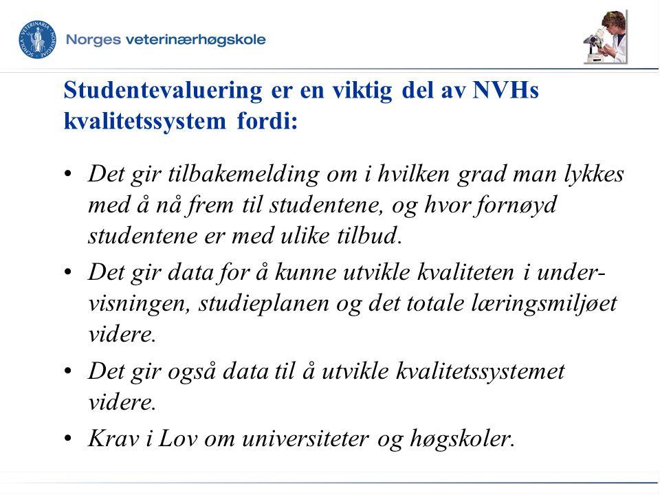 Studentevaluering er en viktig del av NVHs kvalitetssystem fordi: Det gir tilbakemelding om i hvilken grad man lykkes med å nå frem til studentene, og hvor fornøyd studentene er med ulike tilbud.