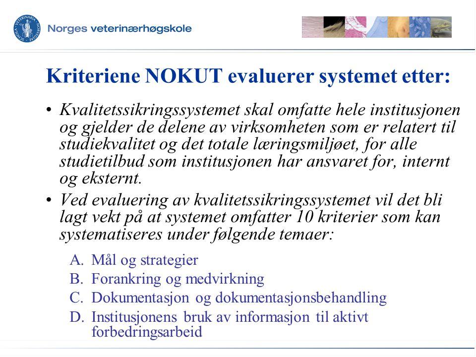 Kriteriene NOKUT evaluerer systemet etter: Kvalitetssikringssystemet skal omfatte hele institusjonen og gjelder de delene av virksomheten som er relat