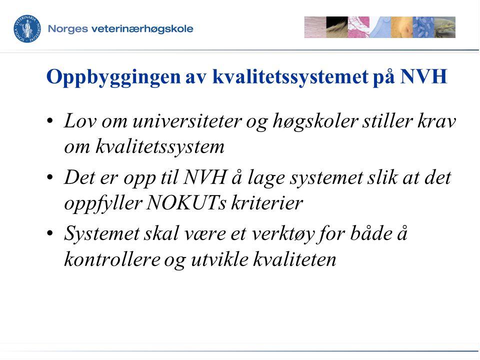 Oppbyggingen av kvalitetssystemet på NVH Lov om universiteter og høgskoler stiller krav om kvalitetssystem Det er opp til NVH å lage systemet slik at det oppfyller NOKUTs kriterier Systemet skal være et verktøy for både å kontrollere og utvikle kvaliteten