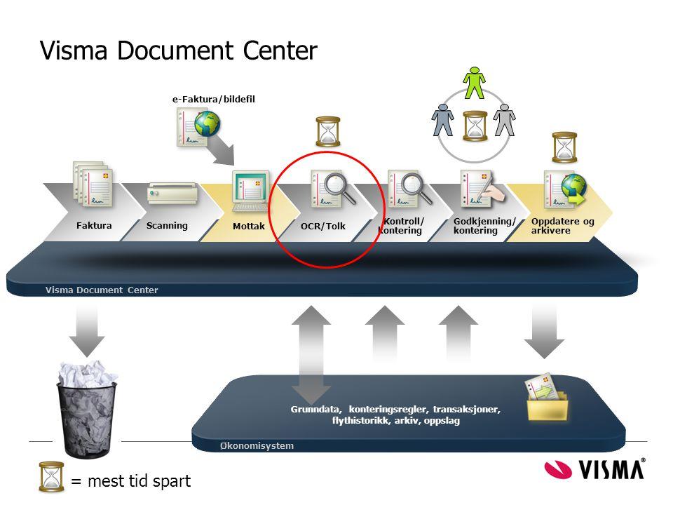 Visma Document Center e-Faktura/bildefil Faktura Scanning Mottak Kontroll/ kontering Godkjenning/ kontering Oppdatere og arkivere OCR/Tolk Økonomisyst