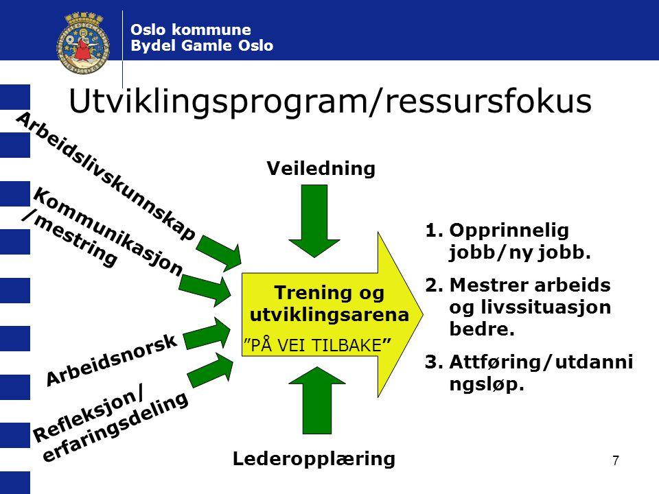 """7 Oslo kommune Bydel Gamle Oslo Utviklingsprogram/ressursfokus Trening og utviklingsarena """"PÅ VEI TILBAKE"""" Veiledning Lederopplæring Arbeidslivskunnsk"""