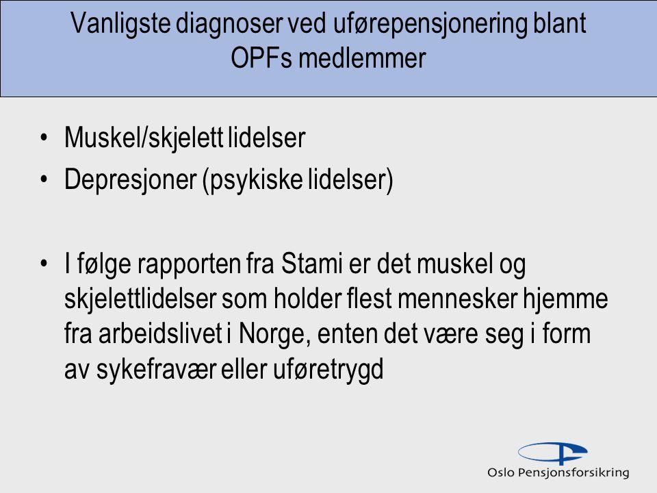 Vanligste diagnoser ved uførepensjonering blant OPFs medlemmer Muskel/skjelett lidelser Depresjoner (psykiske lidelser) I følge rapporten fra Stami er det muskel og skjelettlidelser som holder flest mennesker hjemme fra arbeidslivet i Norge, enten det være seg i form av sykefravær eller uføretrygd