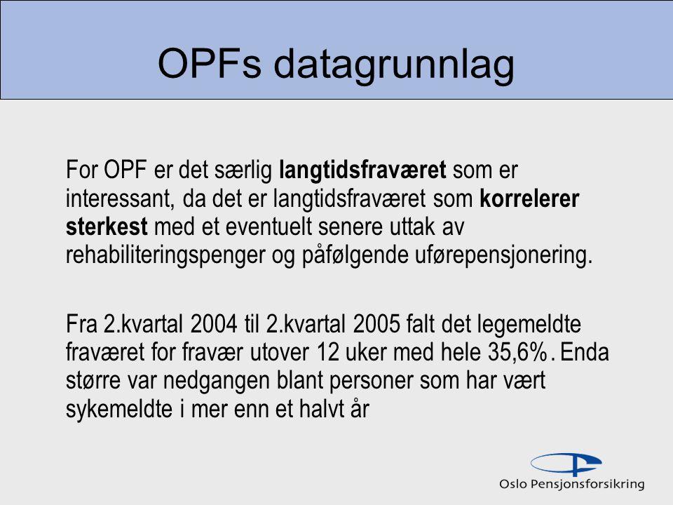 OPFs datagrunnlag For OPF er det særlig langtidsfraværet som er interessant, da det er langtidsfraværet som korrelerer sterkest med et eventuelt senere uttak av rehabiliteringspenger og påfølgende uførepensjonering.