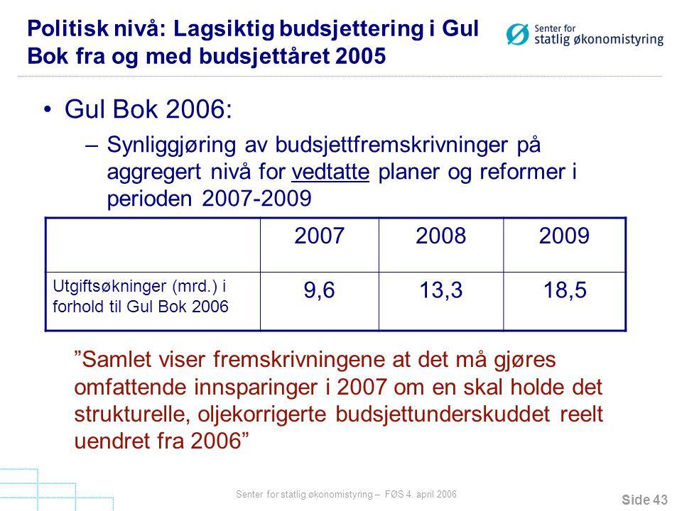 Side 43 Senter for statlig økonomistyring – FØS 4. april 2006 Politisk nivå: Lagsiktig budsjettering i Gul Bok fra og med budsjettåret 2005 Gul Bok 20