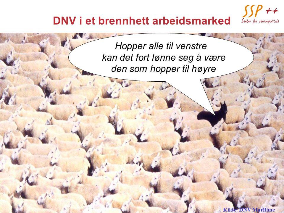 www.seniorpolitikk.no 13 DNV i et brennhett arbeidsmarked Hopper alle til venstre kan det fort lønne seg å være den som hopper til høyre Kilde: DNV Maritime