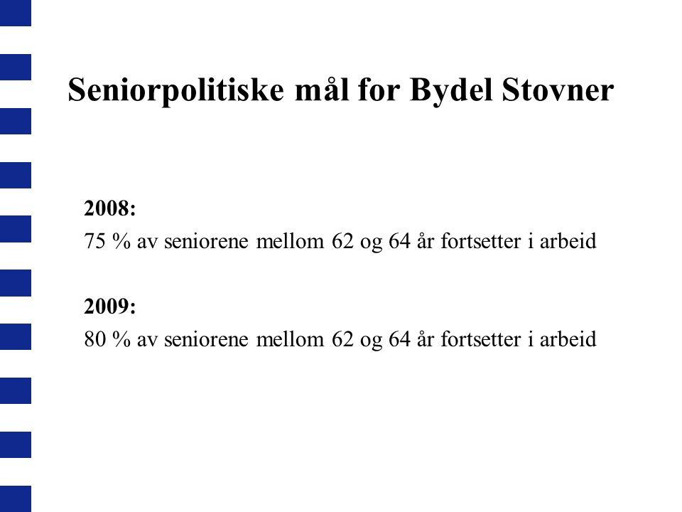 Seniorpolitiske mål for Bydel Stovner 2008: 75 % av seniorene mellom 62 og 64 år fortsetter i arbeid 2009: 80 % av seniorene mellom 62 og 64 år fortse