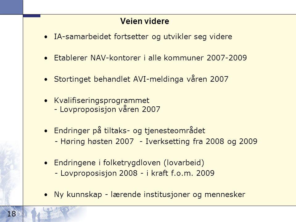 18 Veien videre IA-samarbeidet fortsetter og utvikler seg videre Etablerer NAV-kontorer i alle kommuner 2007-2009 Stortinget behandlet AVI-meldinga vå