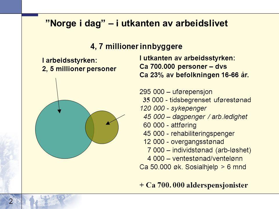 """2 """"Norge i dag"""" – i utkanten av arbeidslivet 4, 7 millioner innbyggere I utkanten av arbeidsstyrken: Ca 700.000 personer – dvs Ca 23% av befolkningen"""