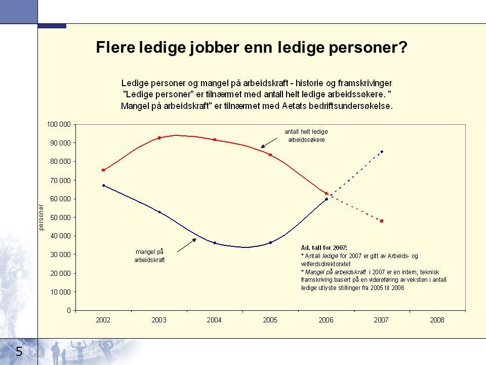 5 Flere ledige jobber enn ledige personer?