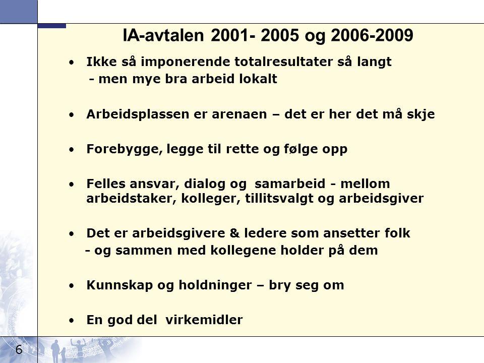 6 IA-avtalen 2001- 2005 og 2006-2009 Ikke så imponerende totalresultater så langt - men mye bra arbeid lokalt Arbeidsplassen er arenaen – det er her d