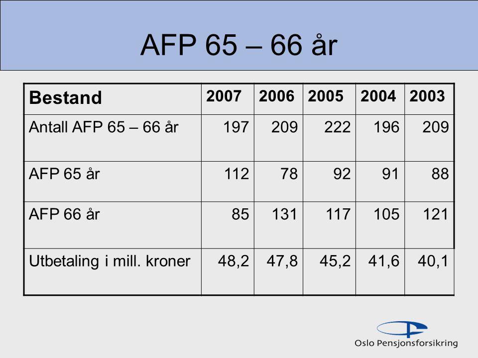AFP 65 – 66 år Bestand 20072006200520042003 Antall AFP 65 – 66 år197209222196209 AFP 65 år11278929188 AFP 66 år85131117105121 Utbetaling i mill.
