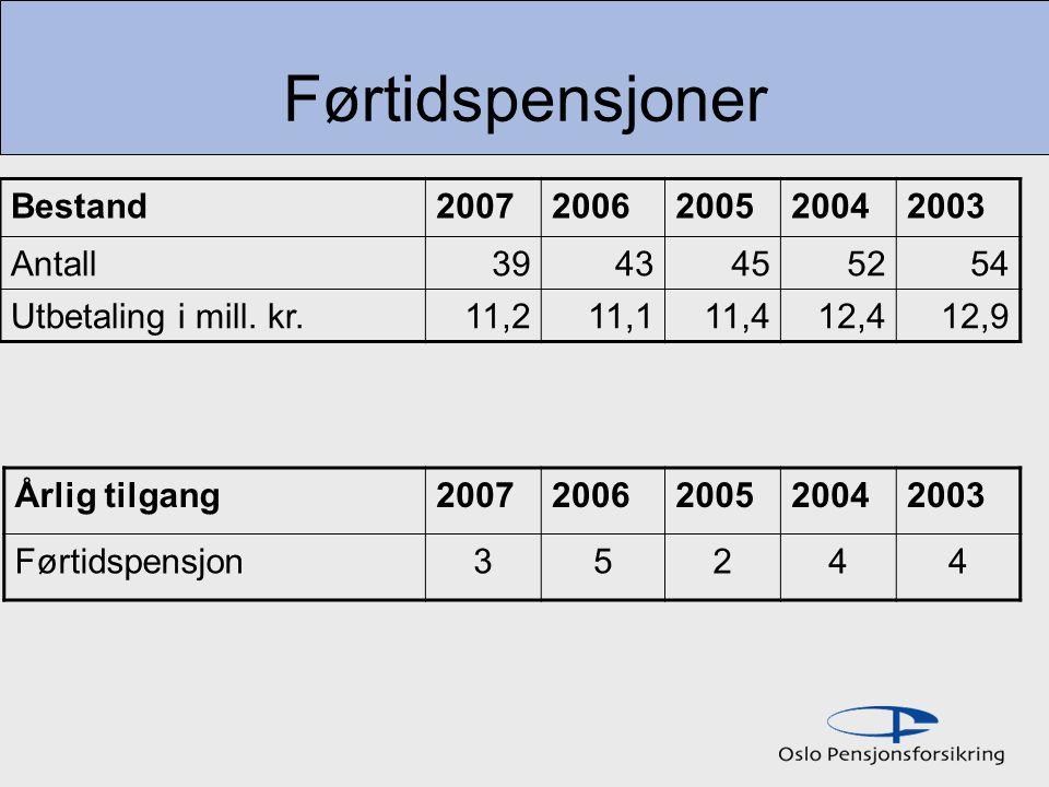 Førtidspensjoner Bestand20072006200520042003 Antall3943455254 Utbetaling i mill.