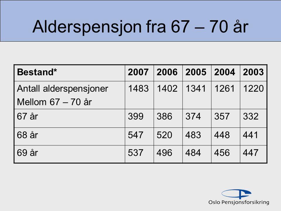 Alderspensjon fra 67 – 70 år Bestand*20072006200520042003 Antall alderspensjoner Mellom 67 – 70 år 14831402134112611220 67 år399386374357332 68 år547520483448441 69 år537496484456447