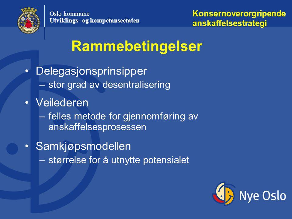 Oslo kommune Utviklings- og kompetanseetaten Rammebetingelser Konsernoverorgripende anskaffelsestrategi Delegasjonsprinsipper –stor grad av desentrali