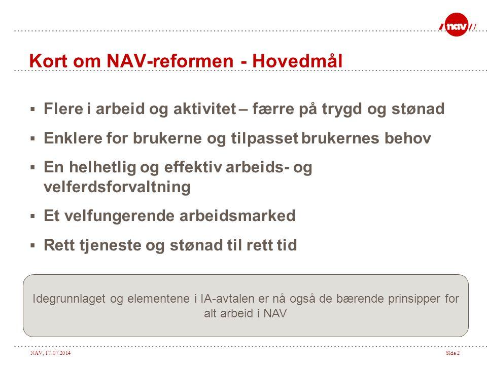 NAV, 17.07.2014Side 2 Kort om NAV-reformen - Hovedmål  Flere i arbeid og aktivitet – færre på trygd og stønad  Enklere for brukerne og tilpasset bru