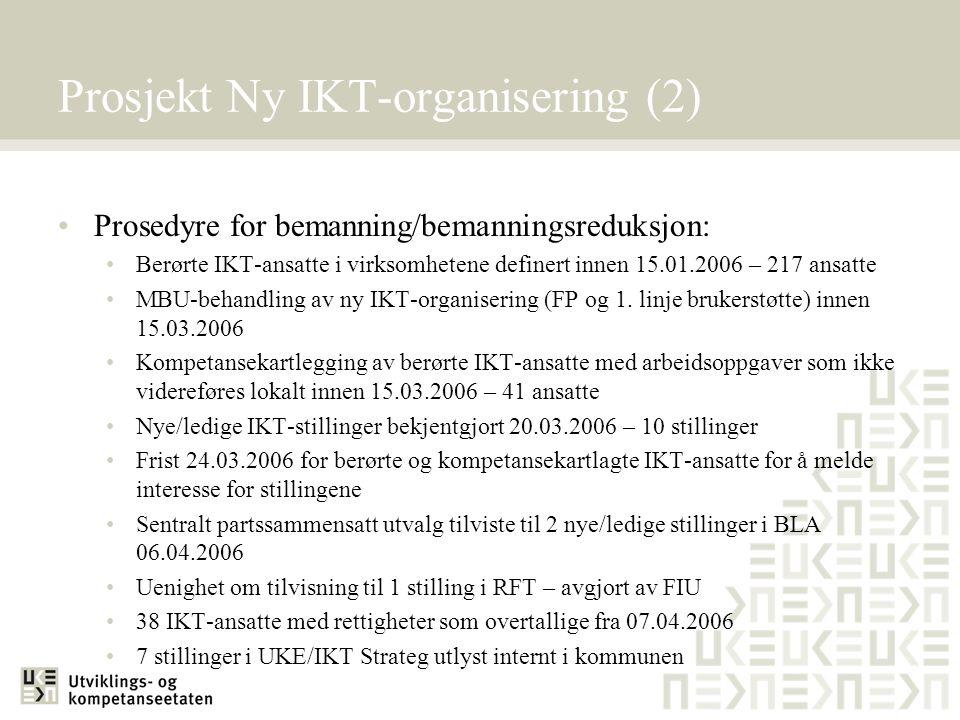Prosedyre for bemanning/bemanningsreduksjon: Berørte IKT-ansatte i virksomhetene definert innen 15.01.2006 – 217 ansatte MBU-behandling av ny IKT-organisering (FP og 1.