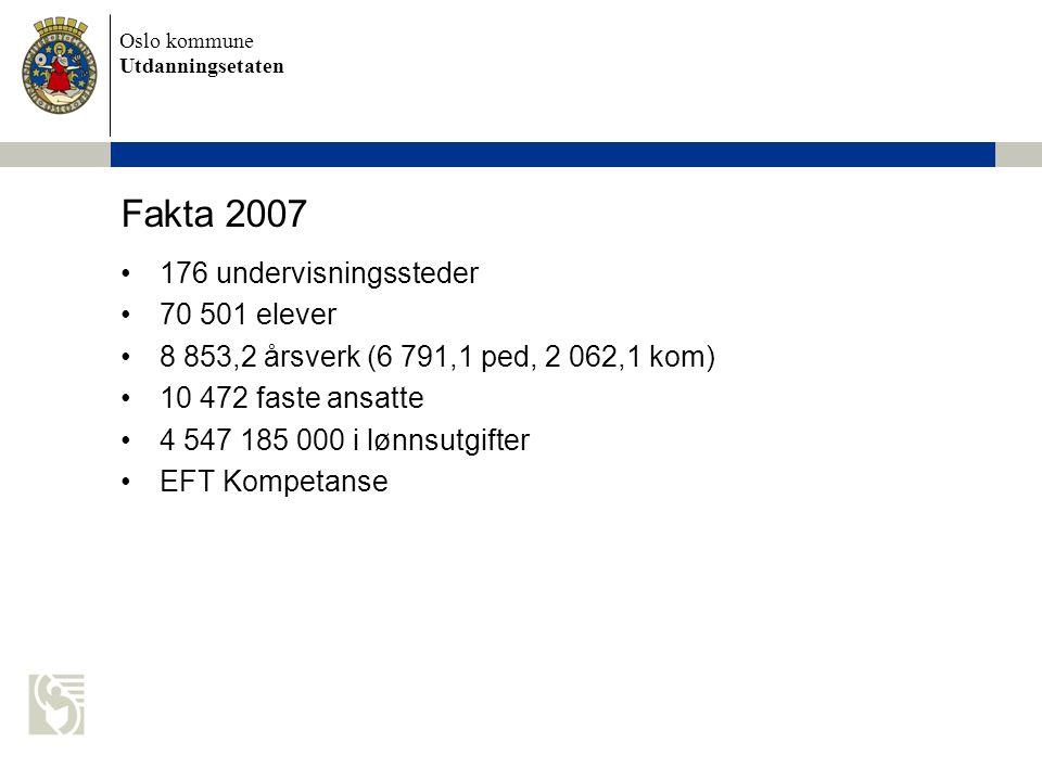 Oslo kommune Utdanningsetaten Fakta 2007 176 undervisningssteder 70 501 elever 8 853,2 årsverk (6 791,1 ped, 2 062,1 kom) 10 472 faste ansatte 4 547 185 000 i lønnsutgifter EFT Kompetanse