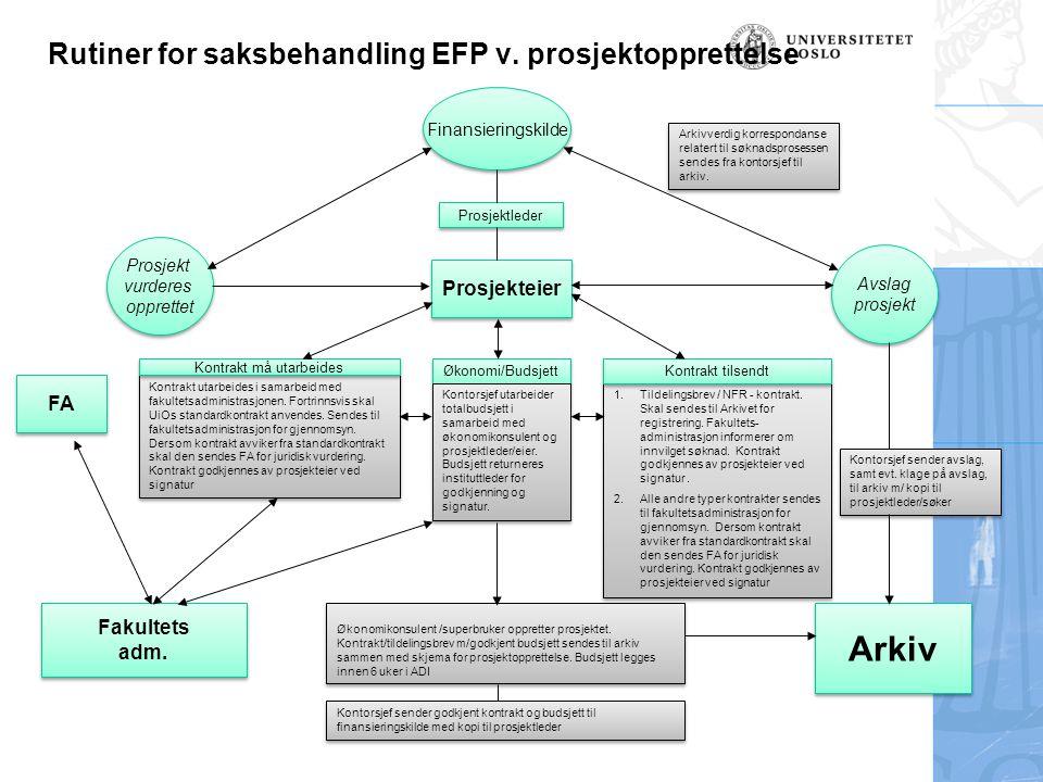 Rutiner for saksbehandling EFP v.