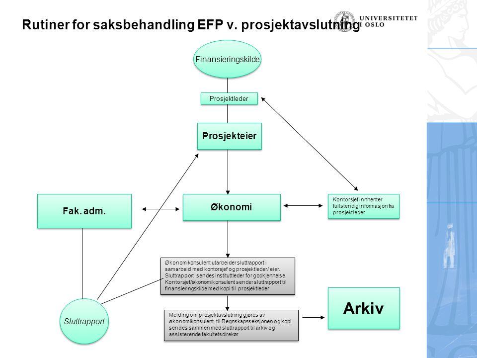 Rutiner for saksbehandling EFP v.prosjektavslutning Finansieringskilde Prosjekteier Fak.